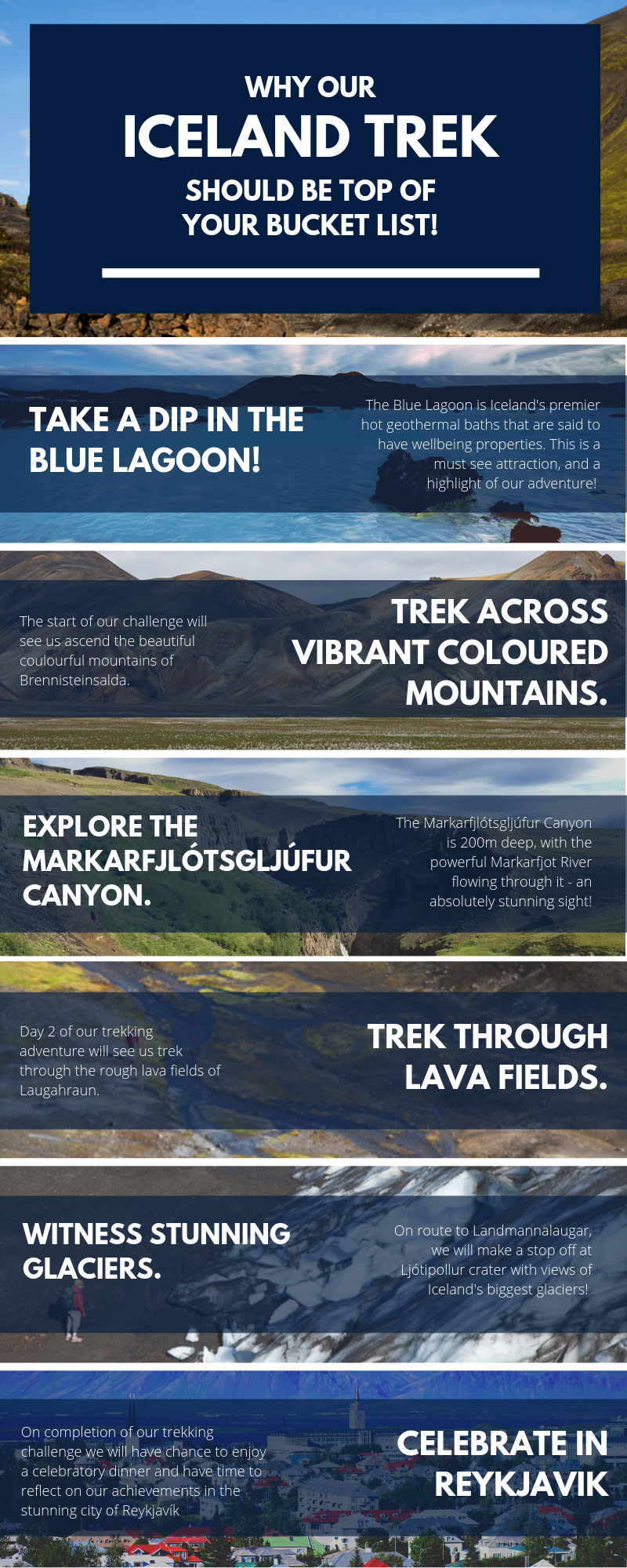 Top reasons why our Iceland Trek should be top of your bucket list.